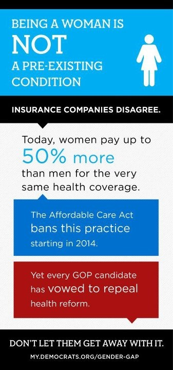 the-womanifesto:  BEING A WOMAN IS NOT A PRE-EXISTING CONDITION!  WHY would any GOP candidate vow to repeal healthcare reform? Why? If you can't think of a logical reason and they continue to give you bullshit reasons, eventually you have to draw the conclusion that the entire party is anti-woman. And that's it. If you vote for a GOP candidate, I question your sanity and morality.