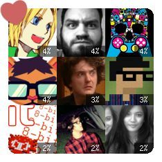 Tumblr Crushes: dotcore oestranhomundodek gamefreaksnz paperbeatsscissors assorted-goodness geekpride it8bit svalts theawkwardgamer