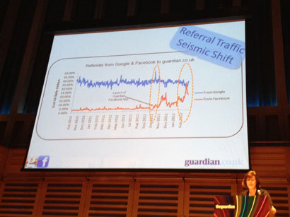 paulbradshaw:  (via Social predicted to overtake search as Guardian traffic driver | Editors' Blog | Journalism.co.uk)