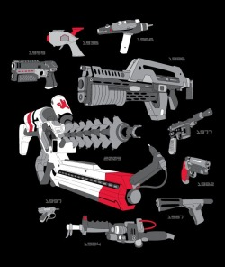 Decades of Sci-Fi weaponry.