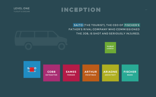 Inception Explained - An interactive animated infographic Gorgeous site makes breaking down Christopher Nolan's magnum opus so much easier.  (via Adverve)