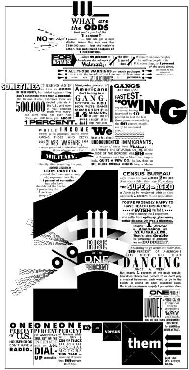 """The Rise of the One Percent."" Typographic Op-Art on NYTimes.com by PETER FUNT and MARTIN VENEZKY"