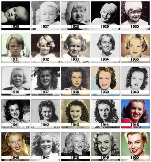 marilyn monroe when she was young