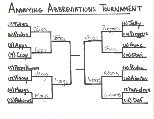 "We've reached the Final Four of my all-important Annoying Abbreviations Tournament. The biggest upset of the second round saw Adorbs simply manhandle Whatevs. It was pretty ridic…ulous. Anyway, four abbreviations remain and I know that you're on the edge of your seat. Best to put a pillow under your chair to soften your landing. In case you're confused, here are the abbreviations explained…again: Totes (as in ""totally"") Whatevs (as in ""whatever"") Guac (as in ""guacamole"") Margs (as in ""margaritas"") Peeps/Tweeps (as in ""people""/""Twitter people,"" respectively) Jelly (as in ""jealous"") Ridic (as in ""ridiculous"") Apps (as in ""appetizers"" not ""applications"") Cray (as in ""crazy"") Adorbs (as in ""adorable"") Preggers (as in ""pregnant"") Vacay (as in ""vacation"") Abbrevs (as in ""abbreviations"") Obvi (as in ""obviously"") Def (as in ""definitely"") Probs (as in ""probably"")"