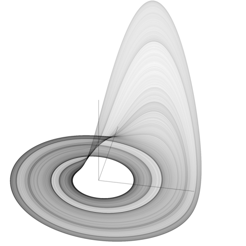 scienceisbeauty:  The Rössler attractor Source: Wikimedia Commons, File: Roessler attractor.png