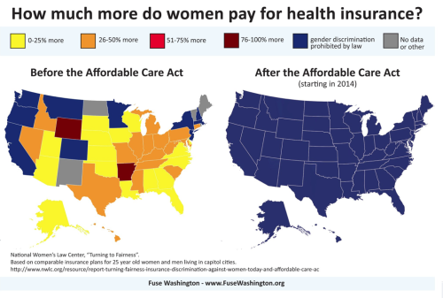 thanksobamacare:  Great!  Living in a state where women are not discriminated against, it's a revelation for me that this is happening. How sad and unfair. Being charged more for being pregnant? How does that make any sense at all?