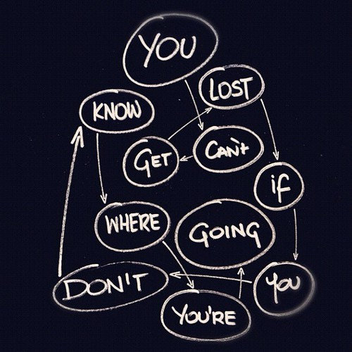 You can't get lost…