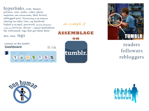 Assemblage applied to tumblr