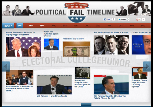Have you checked out our Political Fail timeline yet? It's pretty great for losing faith in government.