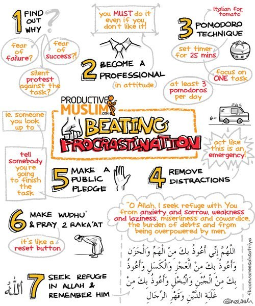 islamic-quotes:  Beating Procrastination