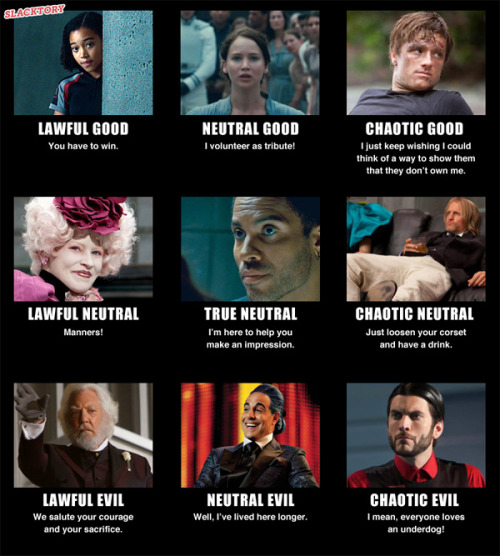 ilovecharts:  Hunger Games Alignment Chart  Very good in context of the movies.