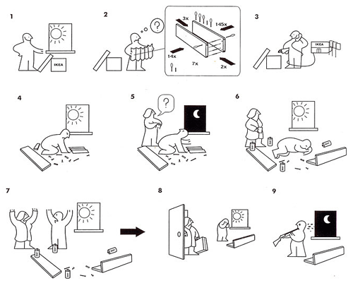 really, if you can't figure out IKEA instructions, this is probably for the best. alittlepartofmedies: IKEA tragedy