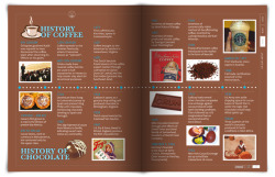 infographic | history coffee and chocolate