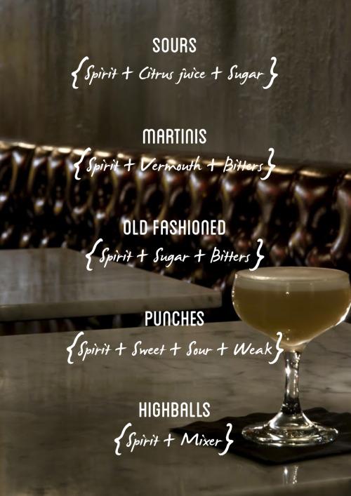 Cocktail Basics by Richard Thomas Watters