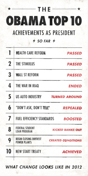 republicanidiots:  barackobama:  MoveOn's list of top POTUS achievements. What's your vote for #1?  AND he killed pirates in, like, his first month in office.