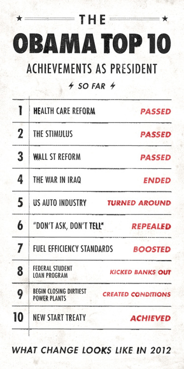 belindapendragon:  barackobama:  MoveOn's list of top POTUS achievements. What's your vote for #1?  I know I'm biased BUT as a native New Yorker who ran for her life from the falling Twin Towers on 9/11…the killling Osama Bin Laden needs to be on this list of President Obama's accomplishments!!!  ^ Word.