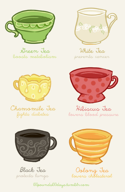 Tea fun facts