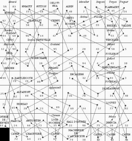 mythologyofblue:  Georges Perec, Map of chess moves he used to compose his novel Life: a user's manual.