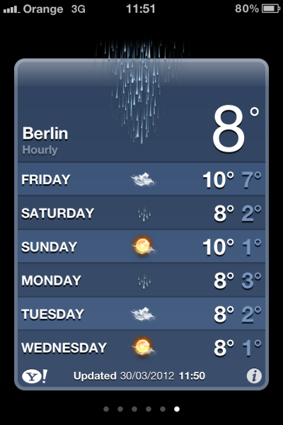 Berlin weather predictions - Clearish weather for Sunday, might be a bit cold for a topless run! #runwithus #barefootrunning