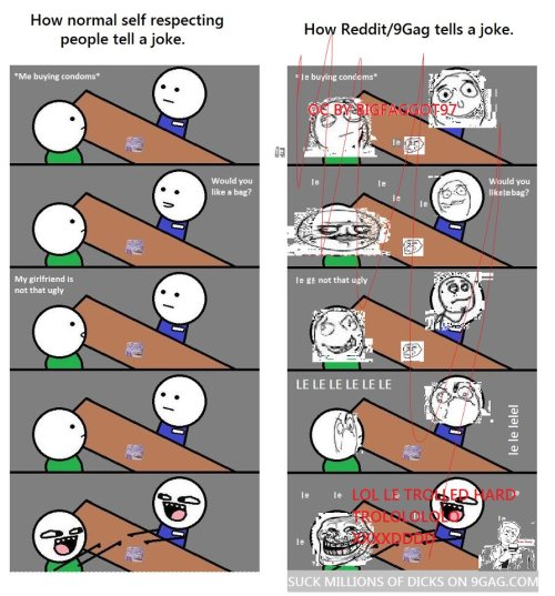 atomadelica:  For all those who think Rage Comics are actually funny.