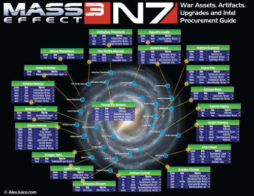 solarstory:  chief-williams:  maaseffect:  ME3 Planet scanning guide, SO HANDY  omg it's like heaven  Jesus Christ do I need this in my life.  GOD EXISTS AND IT IS THIS IMAGE