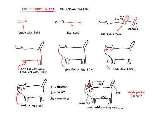 how to draw a cat (by gemma correll)