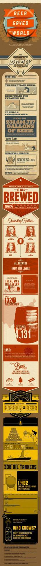 Not only was beer safer than the water of ancient Egypt, the high caloric content also worked as a substitute for food, since they often had very small food rations.