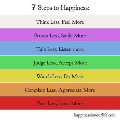 couragehopestrength:  7 Steps to Happiness