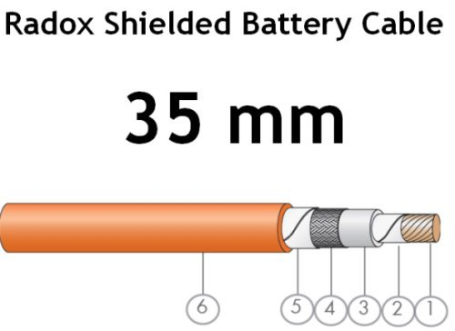 Radox Shielded Battery Cables Check the specifications of the high quality battery and EV cables. PDF File.