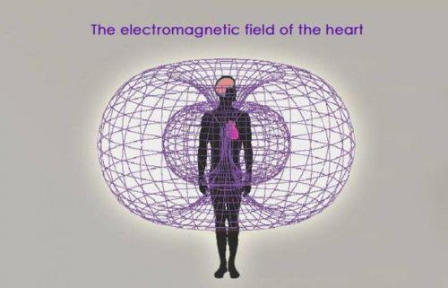 This is the Electro Magnetic Field of the Heart , when you are feeling, joy , anger, sadness, distress or in love the electro magnetic field coats all atoms within the radius with the feeling you are giving out.     Through mediation and/or activation of your third eye ( pineal gland ) you eliminate all negative thoughts, which allows your body to heal itself and become healthy.