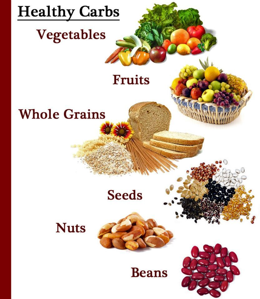 Carbohydrate Foods That Were A Simple Nature But Are Nutritous