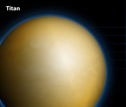 "Ever wonder what Titan sounds like?  ME TOO!  According to WIRED:  ""a team from the University of Southampton in England has used its knowledge of acoustic properties to simulate the sounds of other worlds. The noises, some familiar and some quite alien, represent the rich acoustic diversity in our solar system.""  Hit the link for simulated audio of how Mary had a Little Lamb, flowing and splashing liquid, would sound on Titan and Mars.  SCIENCE! WIRED image via NASA"