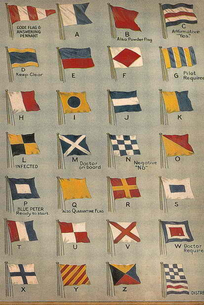 thepreppyyogini:  Nautical flags are great: November Alpha Foxtrot Golf!