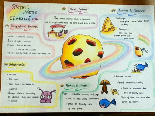 englishteacheronline:  Sci Fi Lessons. My year 8 class have been studying sci fi. First the read a few scifi stories and learnt the conventions. Then in groups they created their own planets that could be featured in a sci fi story. They a series of questions to concerning social customs, buildings and transports,  geographical features, animals and plants, and inhabitants. Different students in the group worked on different questions. They then put the key information onto A3 paper (example in the picture) a lot of the colouring happened in their own time. Today they prepared 3-4 minute TV news reports including interviews with returning explorers who had visited their planets and met the inhabitants. I filmed the reports and we will be peer assessing them next week. A lot of the work has been independent and group work and I've actually enjoyed teaching it, considering sci fi is my least favourite genre. (Give me gothic any day!) Next step will be writing sci fi narratives and I'm going to put their planets on display outside the staffroom.