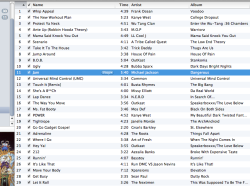 Workout Playlist.. pretty damn essential if you ask me :P