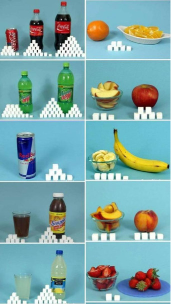 How much sugar is in your food and drink? http://www.sugarstacks.com/