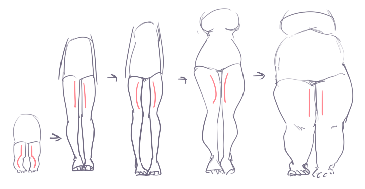 doodleloser:  letscake:  Regarding the first image, the way I draw the hip area and legs in general is pretty exaggerated, I remove a lot of muscle and curve the bones. The left of each set is more correct if you're aiming to be more realistic.  The second image is just how I personally stretch legs into different body types. The third is one of my most generic poses and some feet. I approach the bottoms of the feet the same way I do hands and I make toes by just overlapping the little circles. The fourth image features some attempts at different positions I don't show as much, an area I still have to work on myself. —- I've still yet to recover from my recent lethargy, so this was all I could think to do… but I hope this is of at least some use! Sorry! :(  This is really good to look at, thank you for posting it! Gosh I need to practice my legs/feet so much. ;;