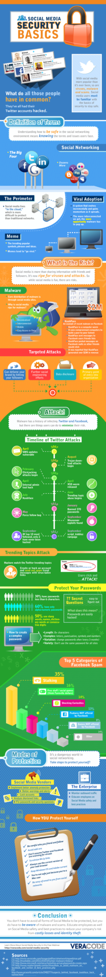 Social Media Security Basics [infographic] from OhMyGov: 6 Ways to Prevent Your Social Media Account from being Hacked Their tips: Ditch the easy passwords Lock your accounts Avoid add-ons Scan your computer for viruses regularly Keep your web browser current Use common sense