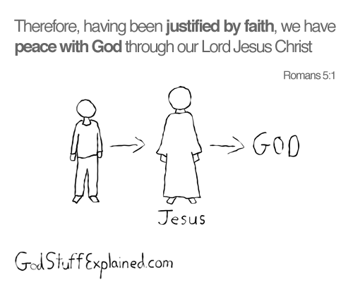 """Therefore, having been justified by faith, we have peace with God through our Lord Jesus Christ"" - Romans 5:1 Who was Jesus?  Watch the new video Jesus - by God Stuff Explained"