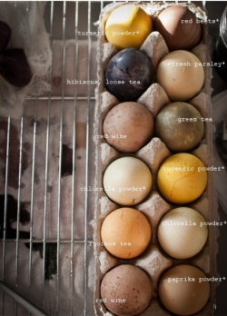 oncepure:  Tea dyed Easter eggs! How earthy and amazing are these!? Simply buy appropriate tea and other simple ingredients and use them as a dye instead of food coloring for a natural look. Classy and easy to do.