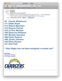 Chargers equipment manager Bob Wick assigning jersey numbers to newly added players. *subject to change