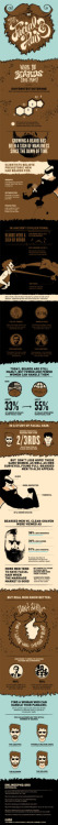 To grow beard or not to grow beard… #infographic #menattractiveness