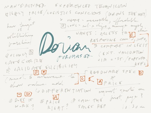 Handwritten. madewithpaper:  Designer David Owen Morgan gives a peak into his notes. What we like how visual they are. It's not just writing notes, it's about making connections between ideas and highlighting what pops out. See more examples here.