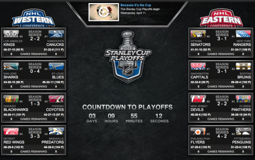 NHL Playoff match-ups have been set. Lets do this. First round I'll be routing for Bruins, Kings and to some extent the Flyers. I reserve the right to change these choices for the Quarter Finals