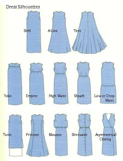 nicoleohdeon:  Sleeves, Necklines, Collars, and Dress Types