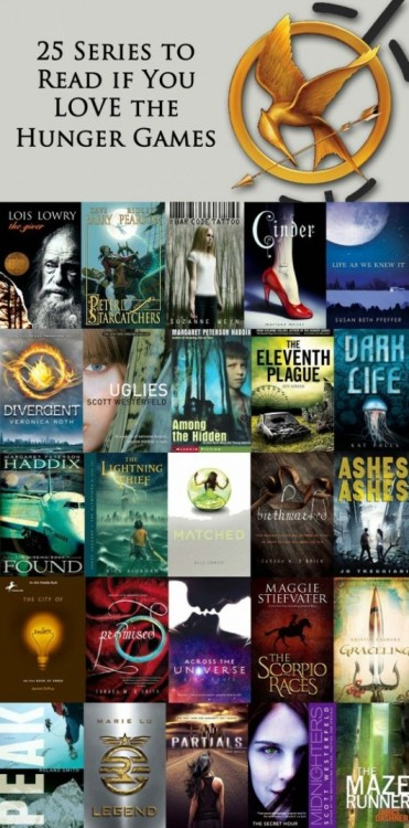 amandaonwriting:  25 series you'll love if you liked The Hunger Games