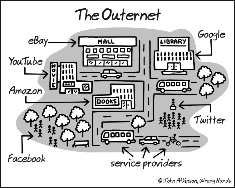 The Outernet by John Atkinson