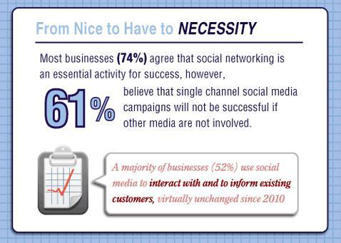 "Regus x Let's Talk Business: Social Media for SMEs   Small Business are always looking for new and cost-efficient ways to reach new customers.  Whether you are completely new to using social media for business, or if you have already experimented with certain channels, join us May 1st 2012 to hear about the tools that work. Circul8, One Green Bean, Miss Chu, Radian6 and successful businesses will talk about how they developed and implemented their social media plan. The session will cover critical topics such as developing compelling campaigns, platform options and performance measuring tools. Find out about the whole range of low-cost to ramped-up systems that can manage your social media activities. Plus hear about the options to getting started – do it yourself, or how to brief a digital agency specialising in social media for SMEs. Event location: Customs House, 31 Alfred Street, Circular QuayEvent time: 6:00 pm to 8:30 pm   We are giving away complimentary week passes to our business lounges in Sydney for the week of the event to all attendees and blog readers.  All you have to do is like @RegusAsia with the message ""I would like to uses Businessworld! #LetsTalkBusiness ""."