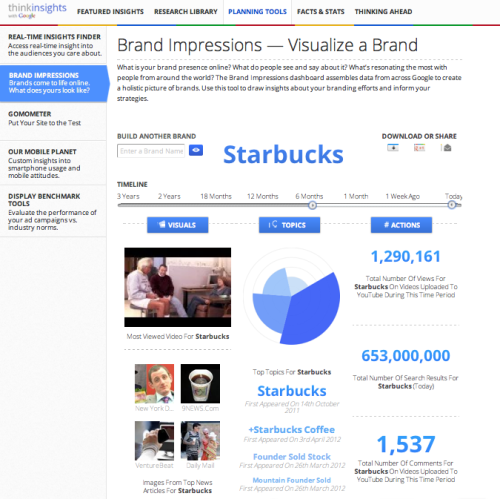 Brand Impressions - And other tools from Google. Google's been busy launching quite a few new things lately! I've been playing around with their Brand Impressions tool, which lets you visualize a brand through metrics like . It's not a deep dive by any means, but it gives you a good idea of basic brand perception - and it's quick!