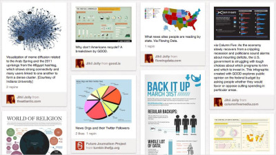 futurejournalismproject:  Pinterest, Copyright and Fair Use While Pinterest is now the number three social media site behind Facebook and Twitter there's still a bit of confusion over copyright and fair use when it comes to pinning. Fortunately, the Electronic Frontier Foundation has a Pinterest-specific article about just that and looks at online precedents for fair use of copyrighted material. The short of it runs like so:  For most users, Pinterest's platform will provide a forum for fair uses. Posting pictures with captions and commentary, designed to spur further commentary and collaboration, are paradigmatic fair uses. Most users seek no commercial benefit, and only use as much of the underlying image as is necessary for the commentary. Thus, a typical Pinterest user, to the extent she draws from copyrighted works, will be making acceptable fair uses of those works.  For the long of it, visit the EFF. Besides copyright and fair use, they dive into Pinterests' evolving terms and conditions and the confusion that they spawned. Image: Screenshot of the FJP Infographics and Visualization board.